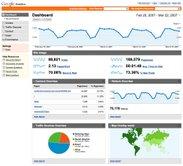 google-analytics-neues-design.jpg